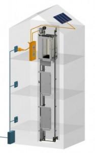 installation du solar elevator