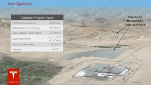 La Gigafactory, future usine de batteries de Tesla
